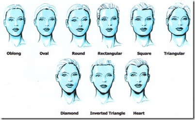 face_shapes